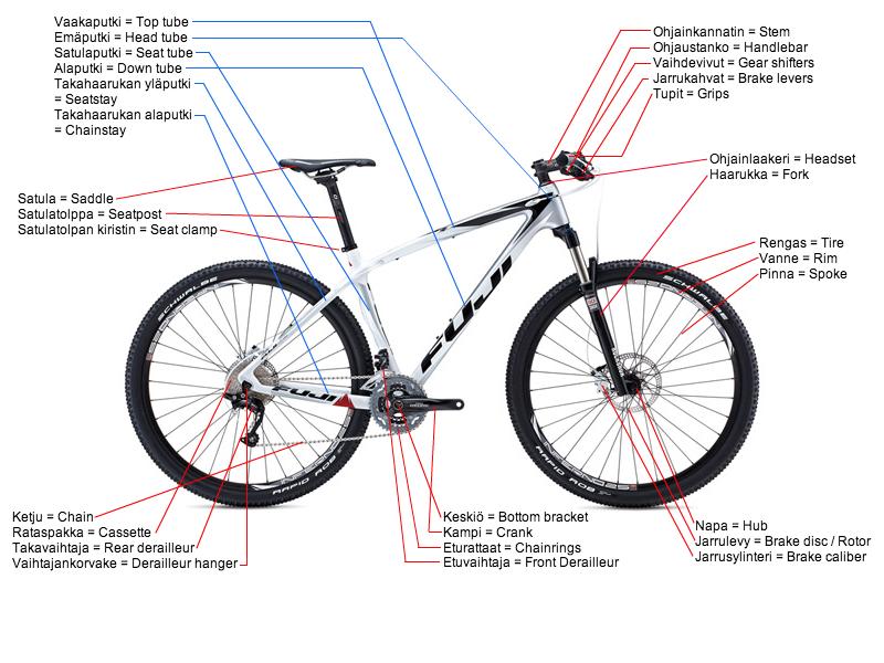 Tunturi polkupyörä varaosat